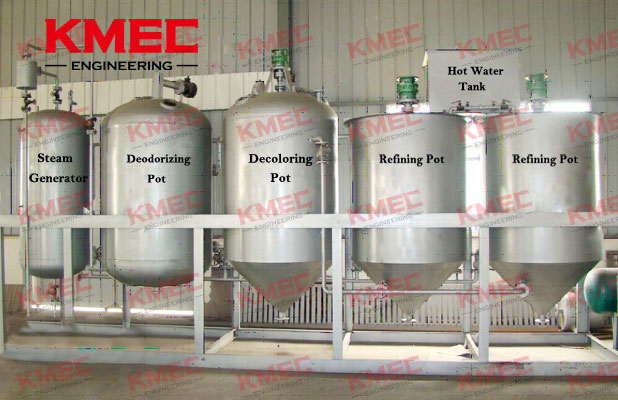 small oil mill plant - refining line