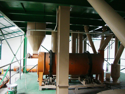 Feed machine Production Line